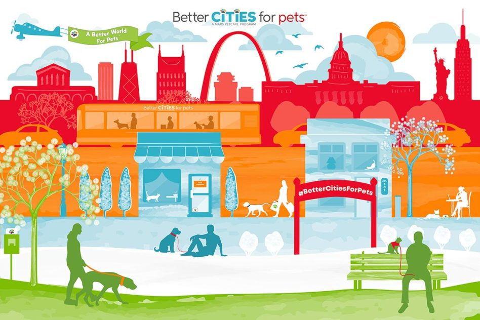 A mural depicting pet-friendly city features