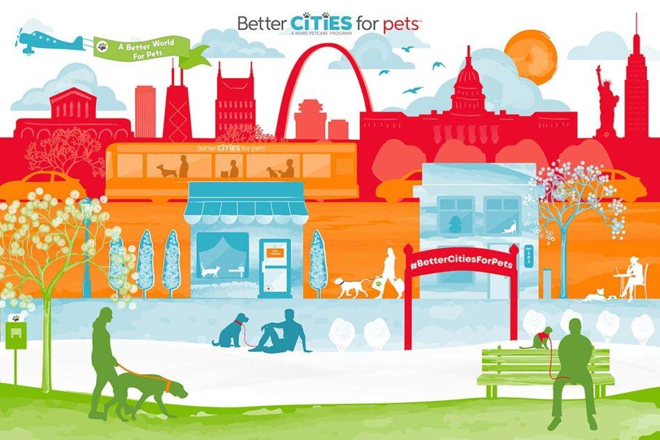 A mural depicting pet-friendly city features